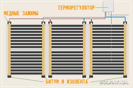 Схема подключения инфракрасного теплого пола (фото)