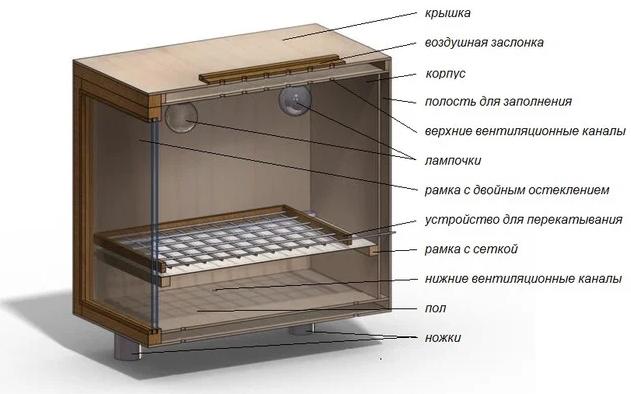 условия для постройки брудера